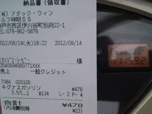 #コミケ #ヨコハマ買い出し紀行 #原チャリで来た  #公道最安理論 土砂降りと洪水の中204kmで約3.6Lで57km/L