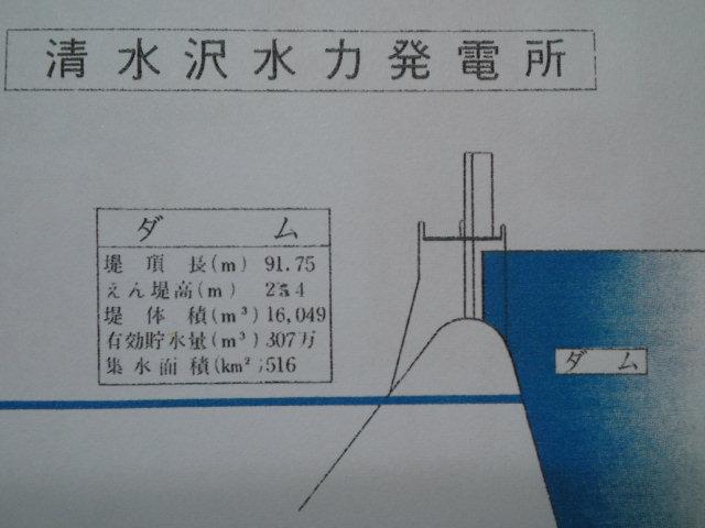 清水沢水力発電所のある清水沢ダムの概要